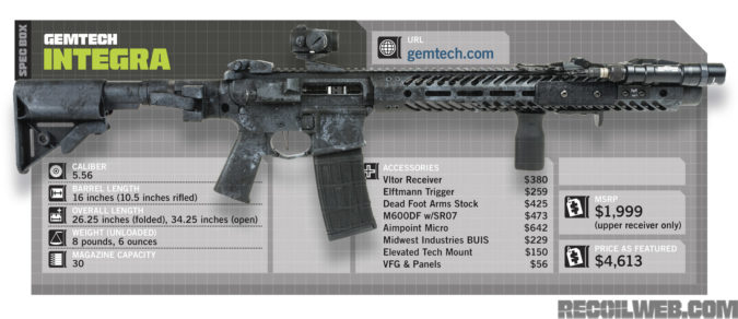 Issue35_Gemtech_integra03