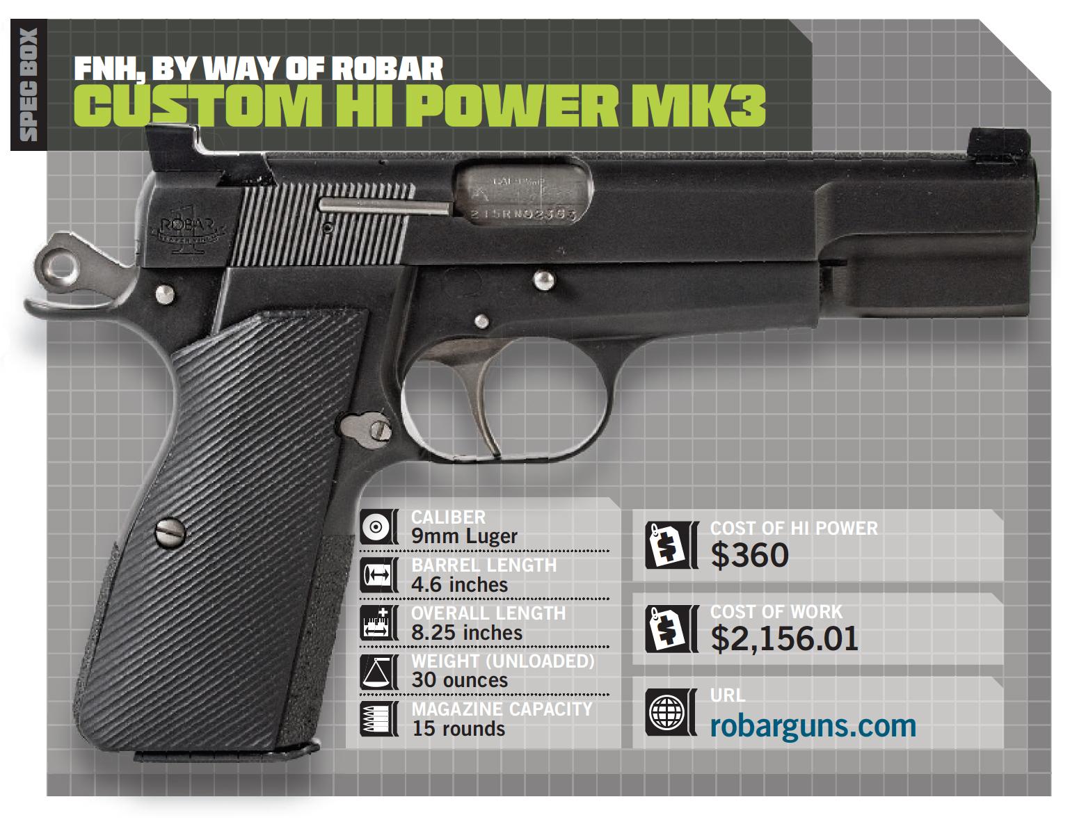 Custom Hi Power MK3   RECOIL
