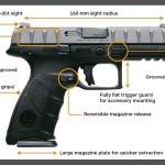 Beretta APX striker fired