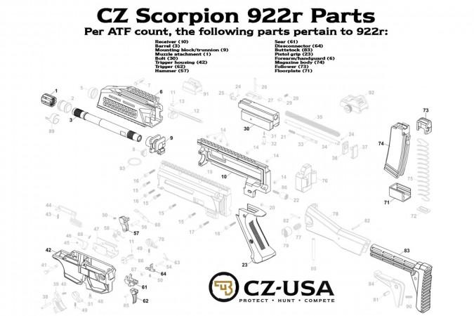 cz922r