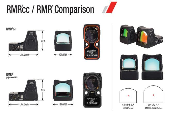RMRcc RMR comparison